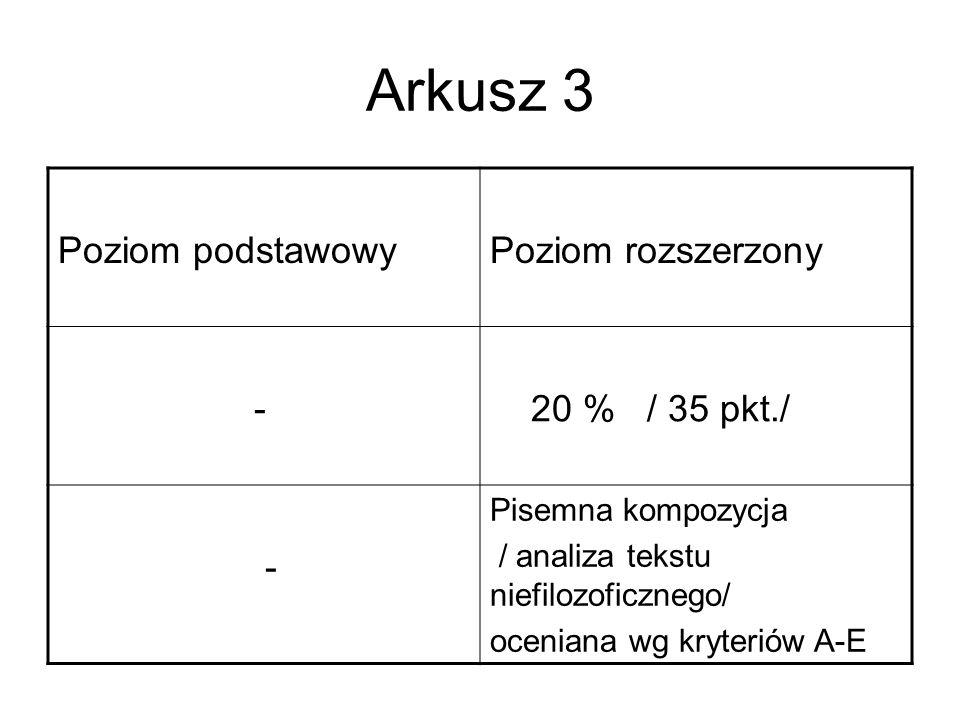 Arkusz 3 Poziom podstawowyPoziom rozszerzony - 20 % / 35 pkt./ - Pisemna kompozycja / analiza tekstu niefilozoficznego/ oceniana wg kryteriów A-E