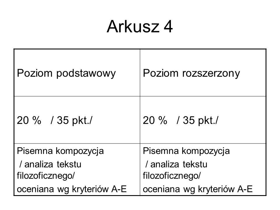 Arkusz 4 Poziom podstawowyPoziom rozszerzony 20 % / 35 pkt./ Pisemna kompozycja / analiza tekstu filozoficznego/ oceniana wg kryteriów A-E Pisemna kompozycja / analiza tekstu filozoficznego/ oceniana wg kryteriów A-E