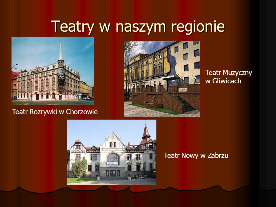 Teatry w naszym regionie Teatr im.