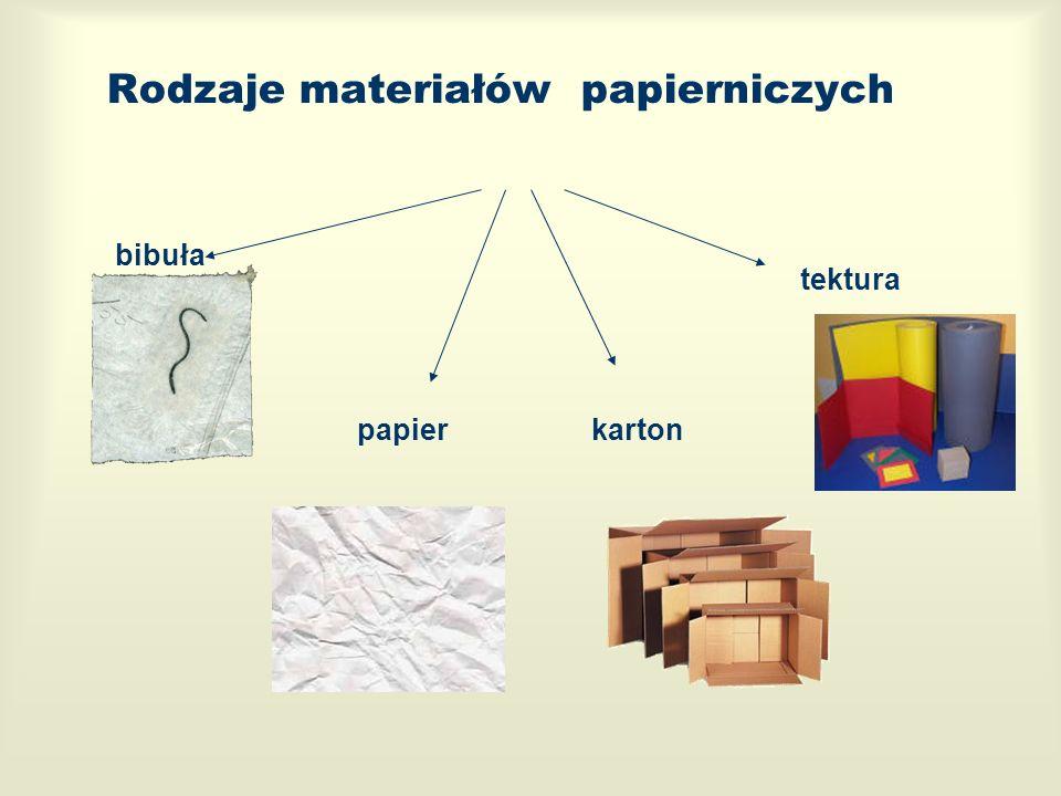 Rodzaje materiałów papierniczych papier tektura karton bibuła