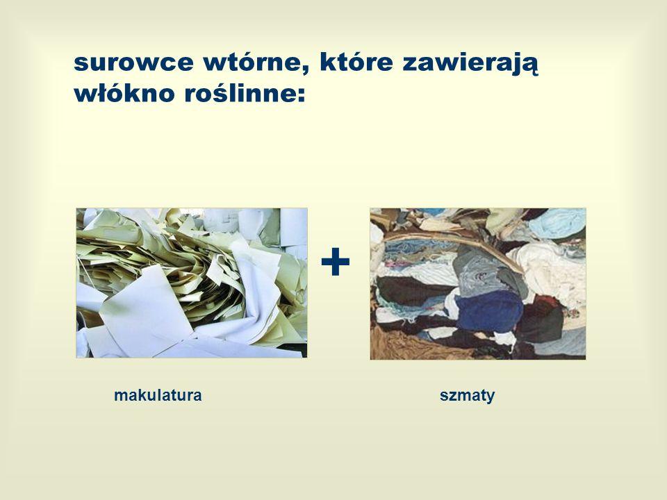surowce wtórne, które zawierają włókno roślinne: + makulaturaszmaty