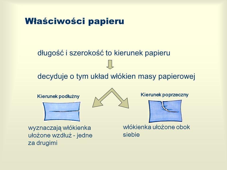 Właściwości papieru długość i szerokość to kierunek papieru decyduje o tym układ włókien masy papierowej włókienka ułożone obok siebie wyznaczają włókienka ułożone wzdłuż - jedne za drugimi Kierunek podłużny Kierunek poprzeczny