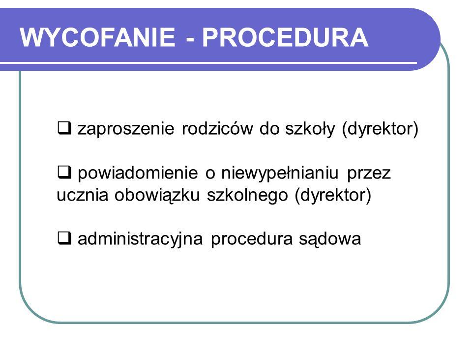 zaproszenie rodziców do szkoły (dyrektor) powiadomienie o niewypełnianiu przez ucznia obowiązku szkolnego (dyrektor) administracyjna procedura sądowa WYCOFANIE - PROCEDURA