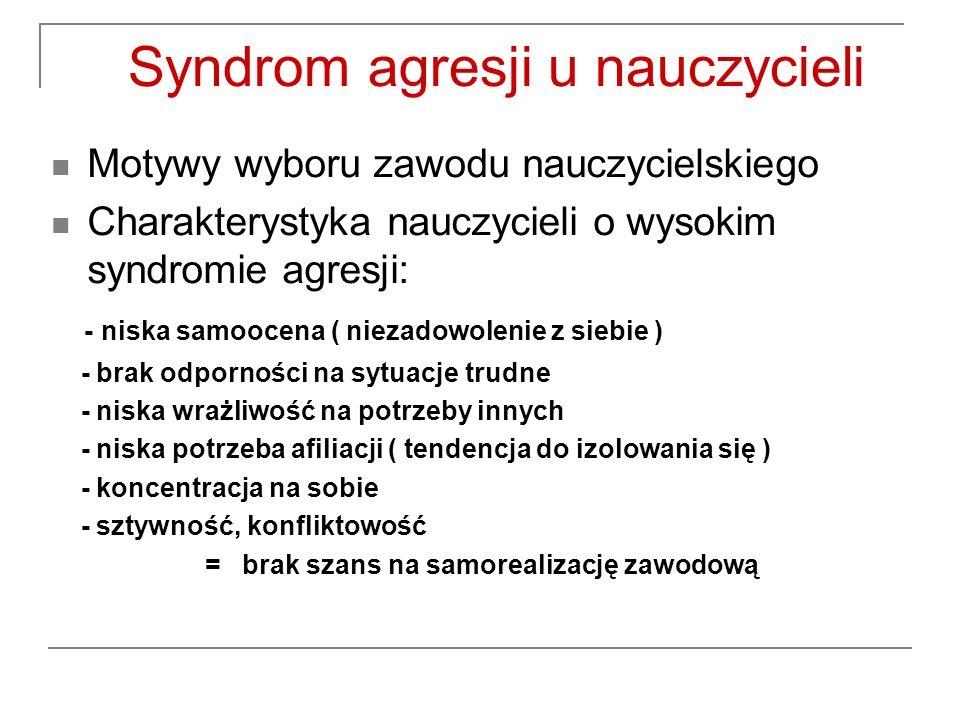 Syndrom agresji u nauczycieli Motywy wyboru zawodu nauczycielskiego Charakterystyka nauczycieli o wysokim syndromie agresji: - niska samoocena ( nieza