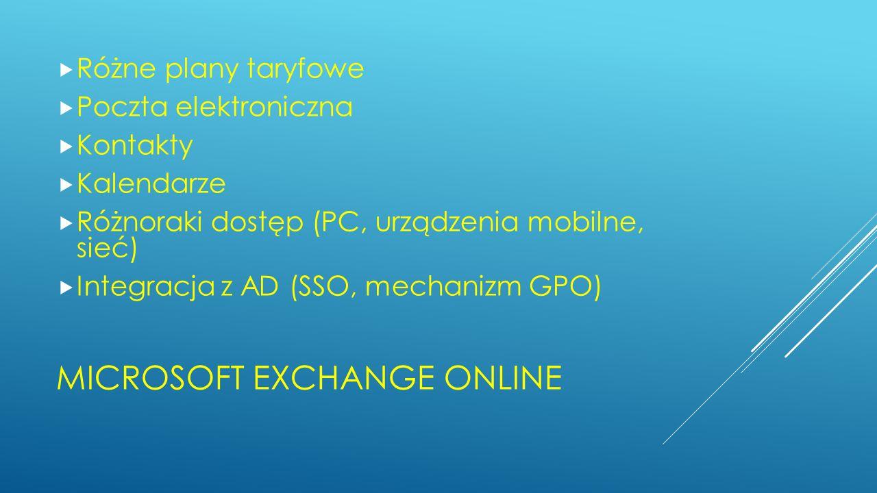MICROSOFT SHAREPOINT ONLINE Portal internetowy/intranetowy dla firmy/przedsiębiorstwa Współpraca Współdzielenie dokumentów