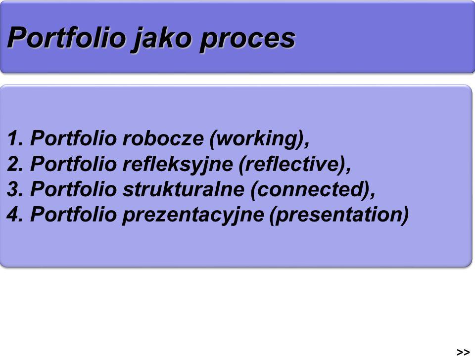 Portfolio jako proces >> 1. Portfolio robocze (working), 2. Portfolio refleksyjne (reflective), 3. Portfolio strukturalne (connected), 4. Portfolio pr