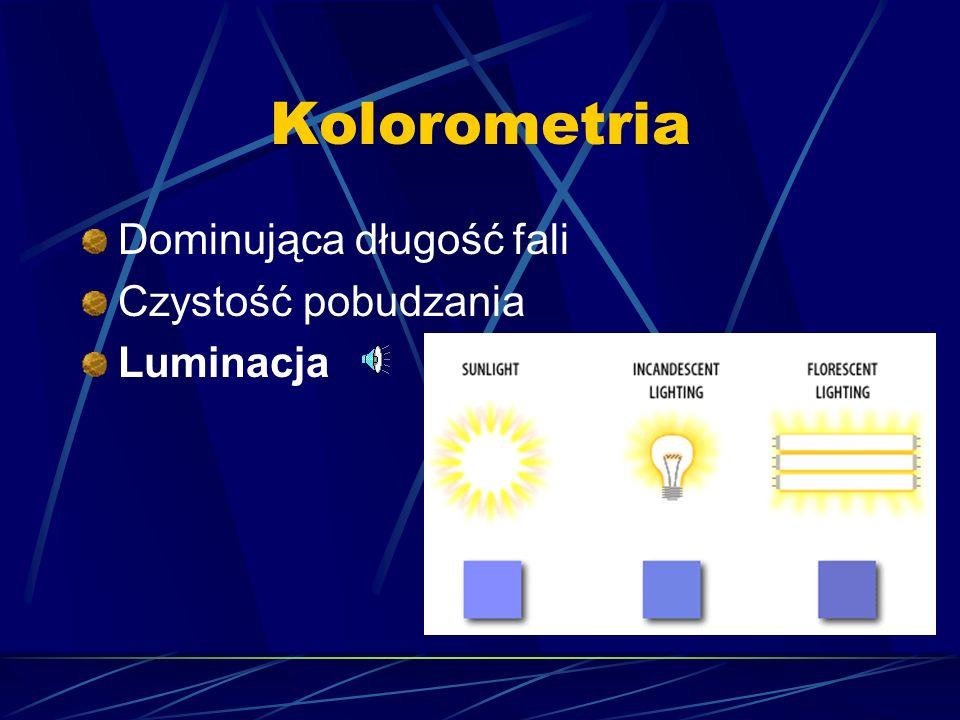 Kolorometria Dominująca długość fali Czystość pobudzania Luminacja