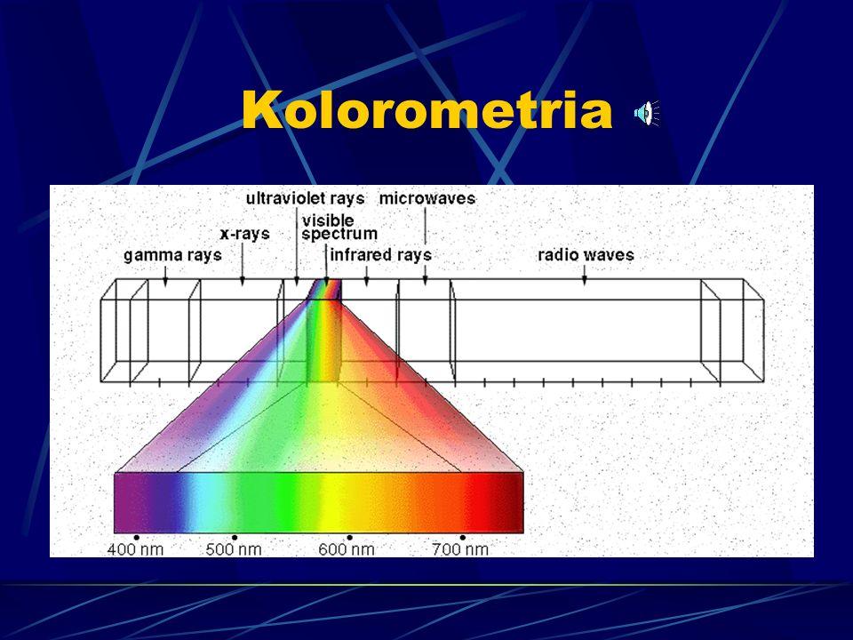 Kolorometria Określenia percepcyjne/kolometryczne Odcień barwy – dominująca długość fali Nasycenie – czystość pobudzenie Jasność, jaskrawość - luminac