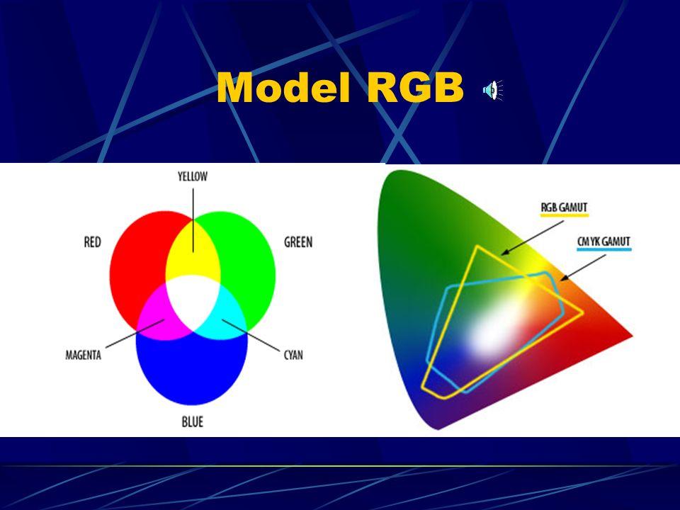 Modele kolorów RGB CMYK HLS HSB Skala szarości