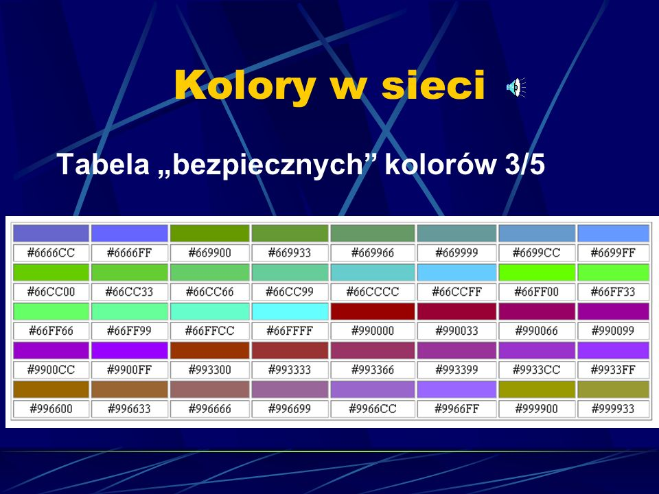 Kolory w sieci Tabela bezpiecznych kolorów 2/5