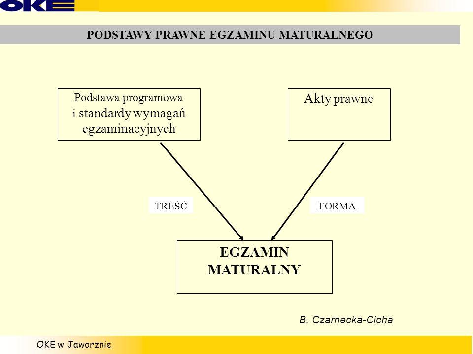 OKE w Jaworznie PODSTAWY PRAWNE EGZAMINU MATURALNEGO TREŚĆ Akty prawne Podstawa programowa i standardy wymagań egzaminacyjnych EGZAMIN MATURALNY FORMA