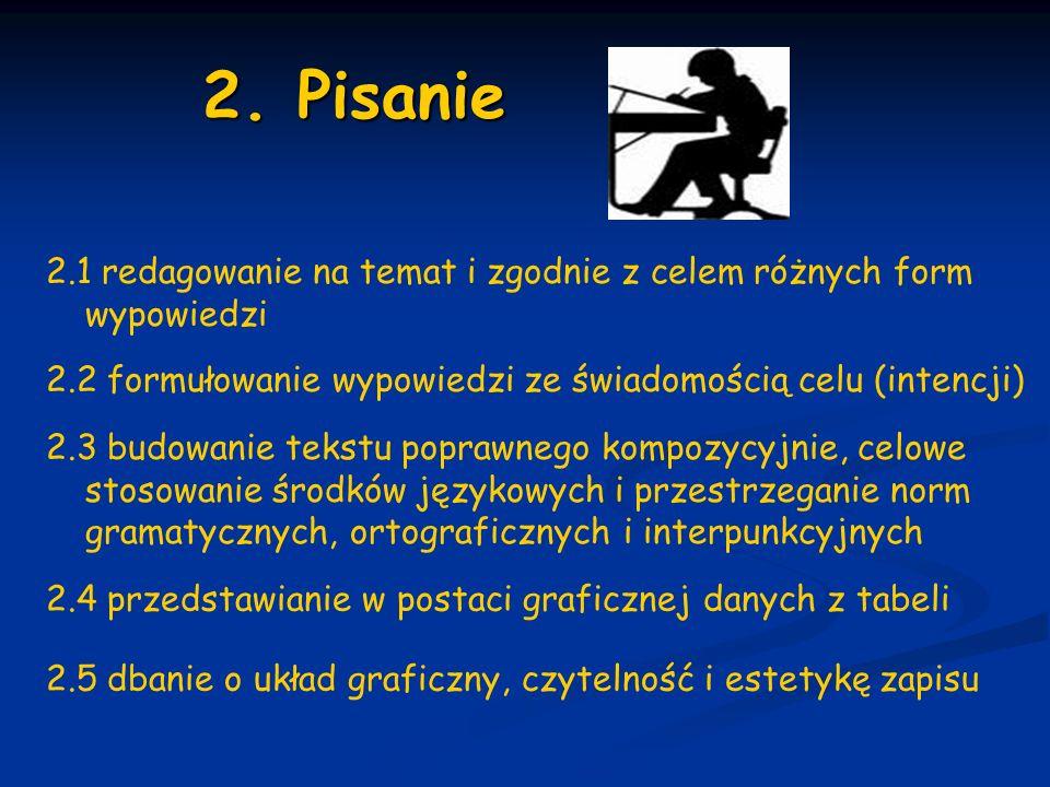 2. Pisanie 2. Pisanie 2.1 redagowanie na temat i zgodnie z celem różnych form wypowiedzi 2.2 formułowanie wypowiedzi ze świadomością celu (intencji) 2