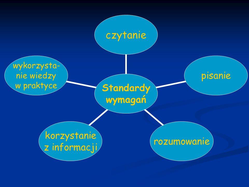 Standardy wymagań czytaniepisanierozumowanie korzystanie z informacji wykorzysta- nie wiedzy w praktyce
