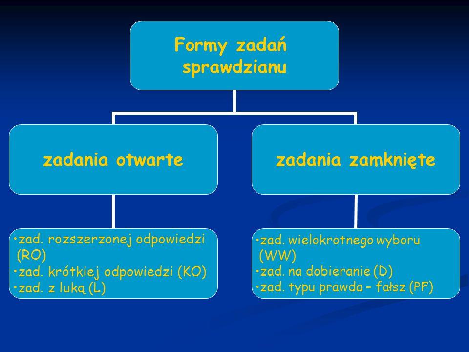 Formy zadań sprawdzianu zadania otwarte zad. rozszerzonej odpowiedzi (RO) zad. krótkiej odpowiedzi (KO) zad. z luką (L) zadania zamknięte zad. wielokr