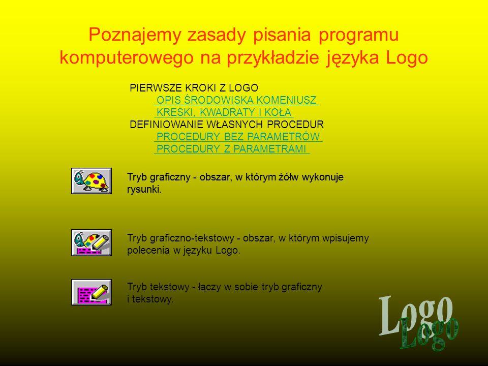 Poznajemy zasady pisania programu komputerowego na przykładzie języka Logo PIERWSZE KROKI Z LOGO OPIS ŚRODOWISKA KOMENIUSZ KRESKI, KWADRATY I KOŁA DEFINIOWANIE WŁASNYCH PROCEDUR PROCEDURY BEZ PARAMETRÓW PROCEDURY Z PARAMETRAMI Tryb graficzny - obszar, w którym żółw wykonuje rysunki.