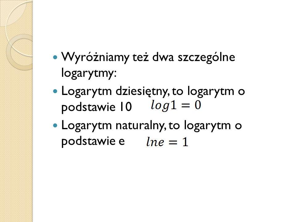 Twierdzenia (logarytm iloczynu) (logarytm ilorazu) (logarytm potęgi) (twierdzenie o zamianie podstaw)