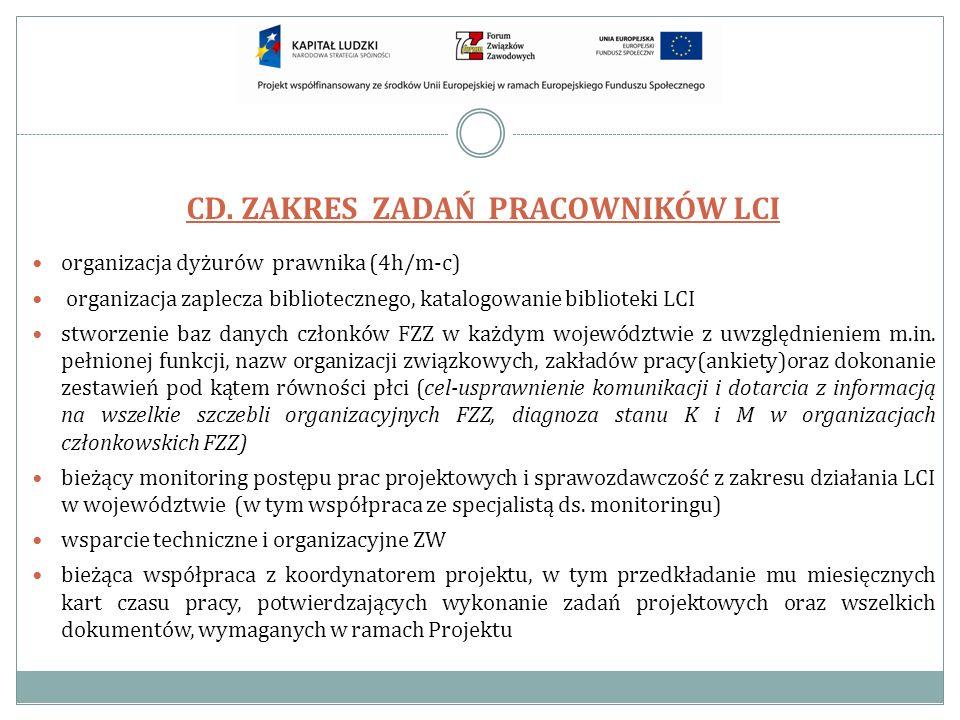 CD. ZAKRES ZADAŃ PRACOWNIKÓW LCI organizacja dyżurów prawnika (4h/m-c) organizacja zaplecza bibliotecznego, katalogowanie biblioteki LCI stworzenie ba