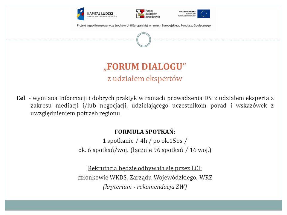 FORUM DIALOGU z udziałem ekspertów Cel - wymiana informacji i dobrych praktyk w ramach prowadzenia DS. z udziałem eksperta z zakresu mediacji i/lub ne