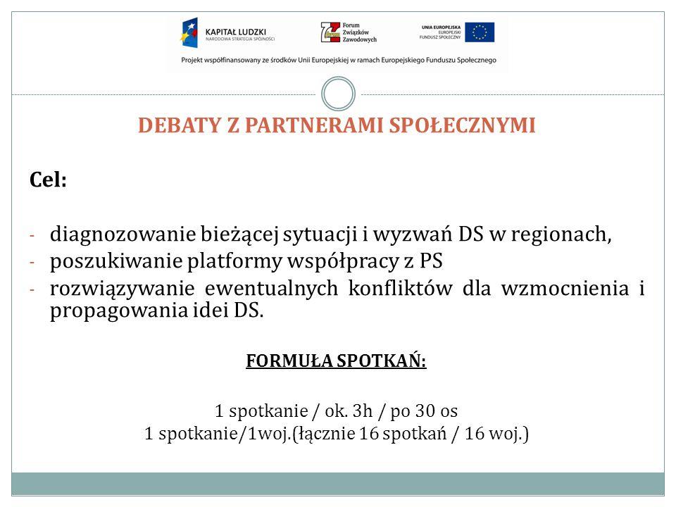 DEBATY Z PARTNERAMI SPOŁECZNYMI Cel: - diagnozowanie bieżącej sytuacji i wyzwań DS w regionach, - poszukiwanie platformy współpracy z PS - rozwiązywan