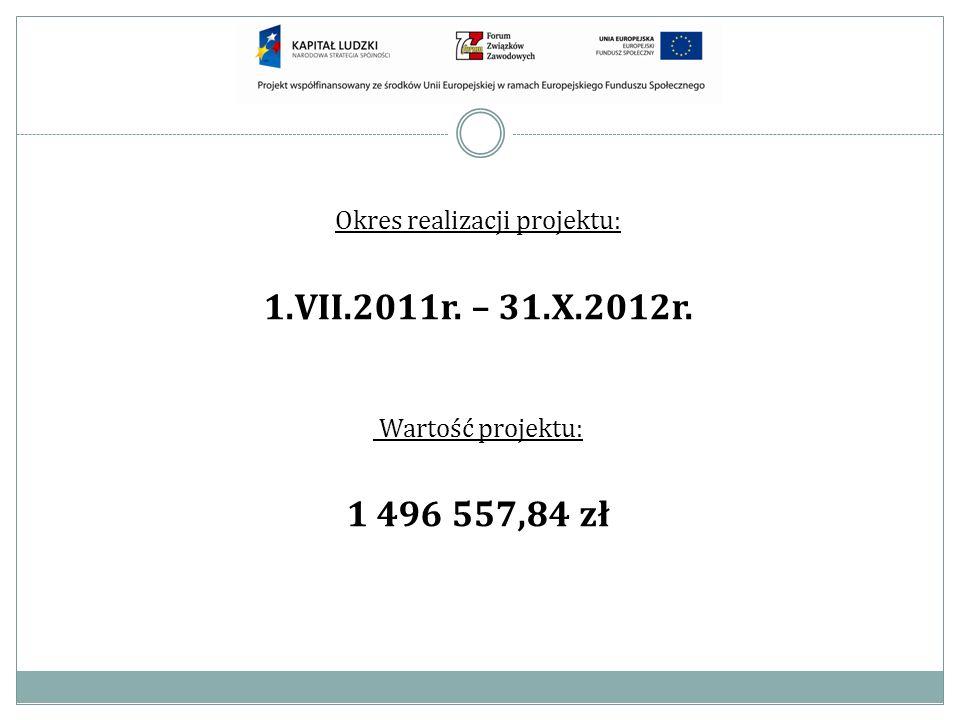 Okres realizacji projektu: 1.VII.2011r. – 31.X.2012r. Wartość projektu: 1 496 557,84 zł