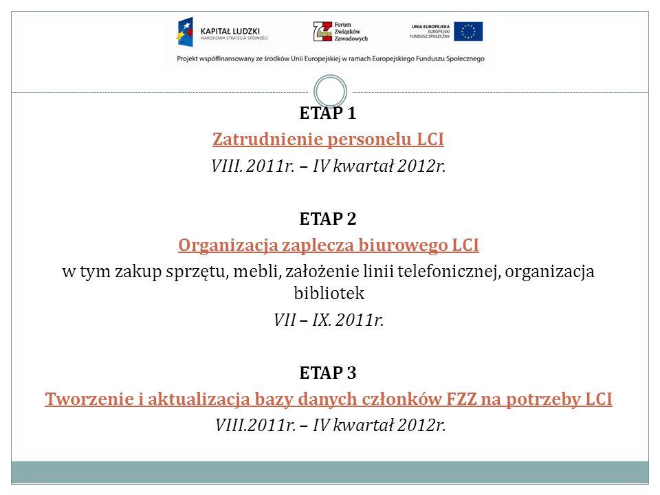 ETAP 1 Zatrudnienie personelu LCI VIII. 2011r. – IV kwartał 2012r. ETAP 2 Organizacja zaplecza biurowego LCI w tym zakup sprzętu, mebli, założenie lin