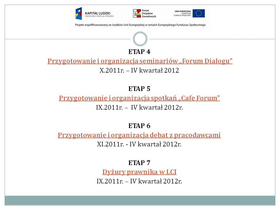 ETAP 4 Przygotowanie i organizacja seminariów Forum Dialogu