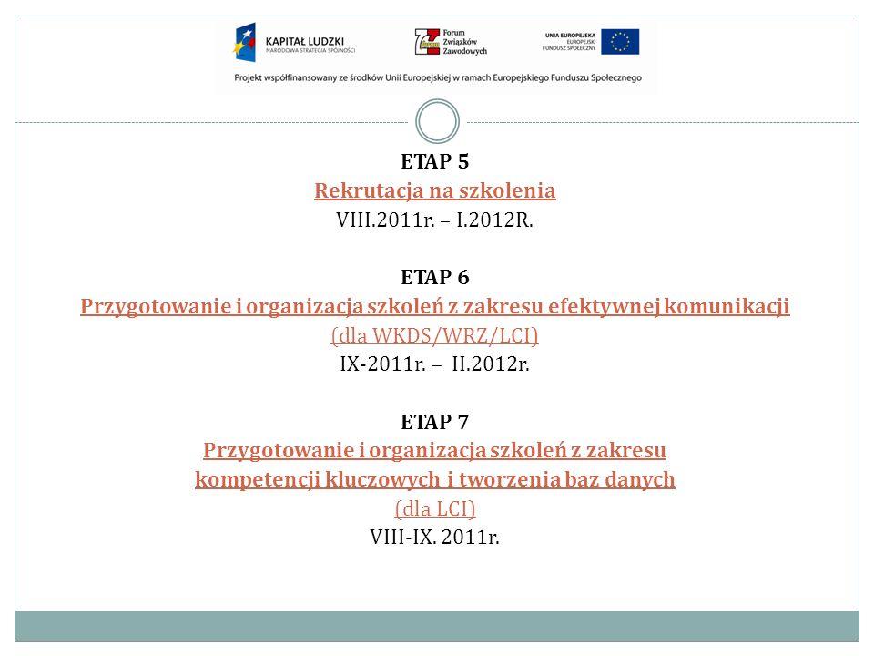 ETAP 5 Rekrutacja na szkolenia VIII.2011r. – I.2012R. ETAP 6 Przygotowanie i organizacja szkoleń z zakresu efektywnej komunikacji (dla WKDS/WRZ/LCI) I
