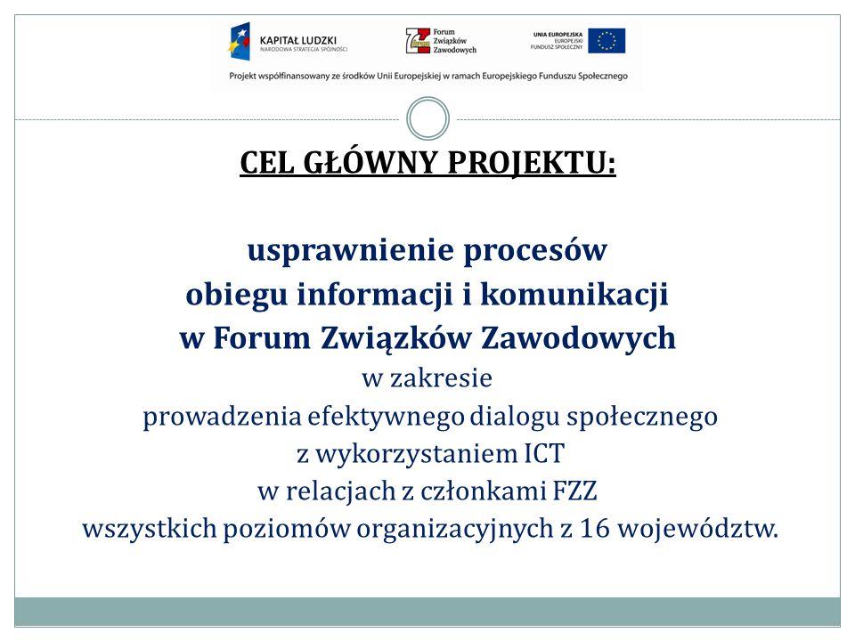 CEL GŁÓWNY PROJEKTU: usprawnienie procesów obiegu informacji i komunikacji w Forum Związków Zawodowych w zakresie prowadzenia efektywnego dialogu społ