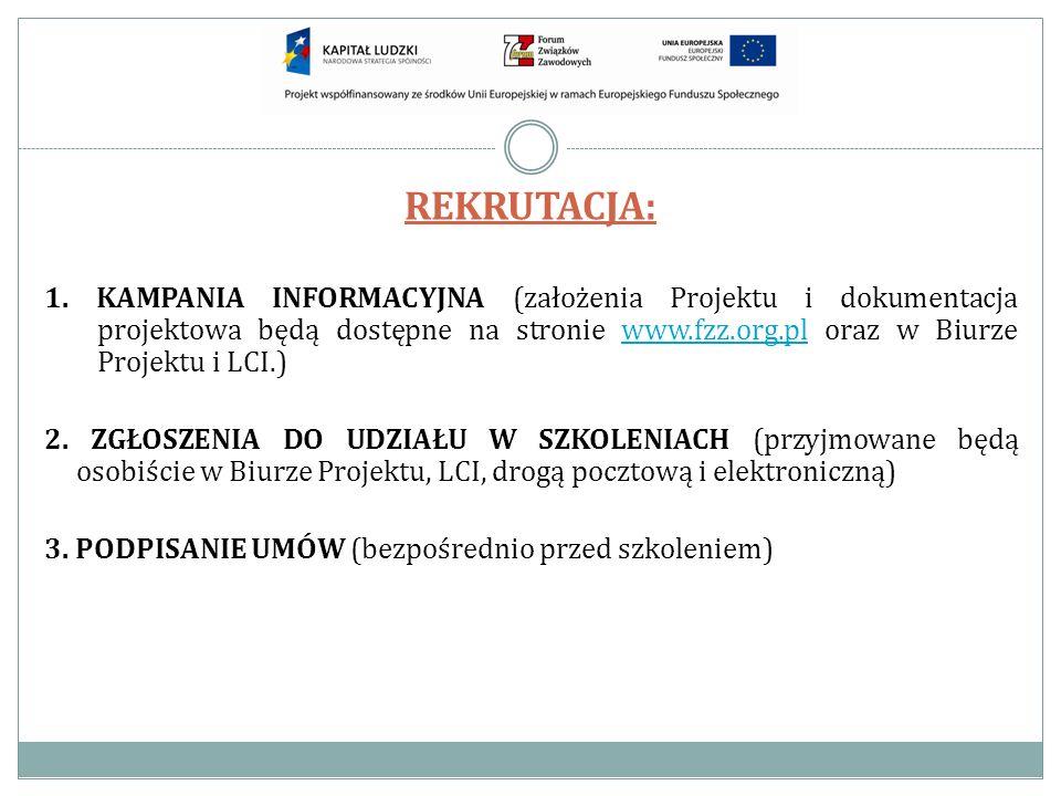 REKRUTACJA: 1. KAMPANIA INFORMACYJNA (założenia Projektu i dokumentacja projektowa będą dostępne na stronie www.fzz.org.pl oraz w Biurze Projektu i LC