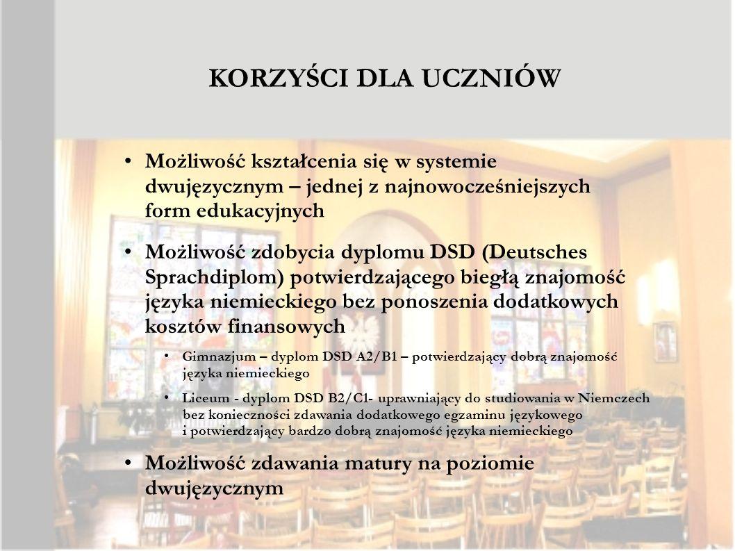 KORZYŚCI DLA UCZNIÓW Możliwość kształcenia się w systemie dwujęzycznym – jednej z najnowocześniejszych form edukacyjnych Gimnazjum – dyplom DSD A2/B1