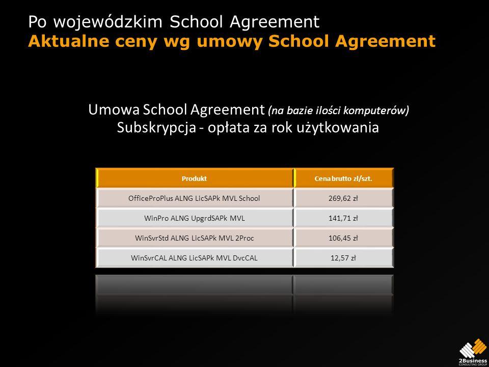 Po wojewódzkim School Agreement Aktualne ceny wg umowy School Agreement Umowa School Agreement (na bazie ilości komputerów) Subskrypcja - opłata za ro