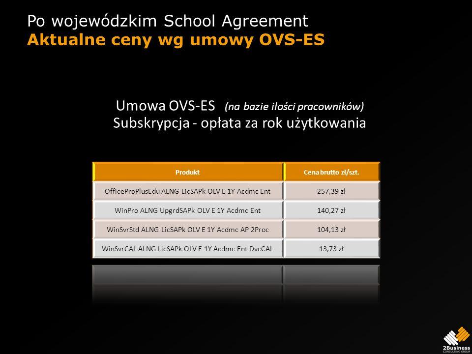 Po wojewódzkim School Agreement Aktualne ceny wg umowy OLP Umowa Open Academic (wg potrzeb, wieczyste prawo do użytkowania) Umowę otwiera pierwsze zamówienie na 5 licencji