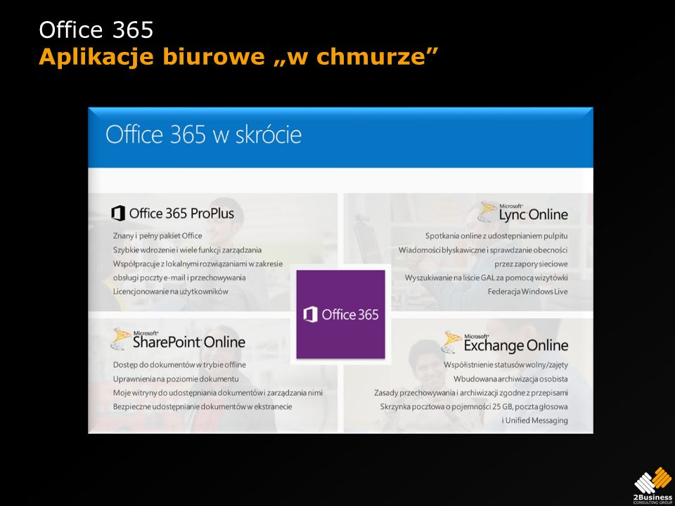 Office 365 Aplikacje biurowe w chmurze