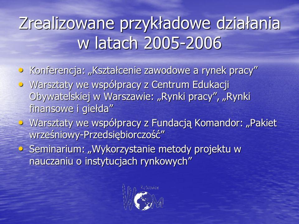 Zrealizowane przykładowe działania w latach 2005-2006 Konferencja: Kształcenie zawodowe a rynek pracy Konferencja: Kształcenie zawodowe a rynek pracy