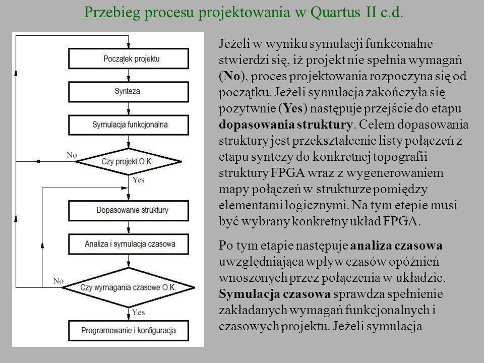 Przebieg procesu projektowania w Quartus II c.d. Jeżeli w wyniku symulacji funkconalne stwierdzi się, iż projekt nie spełnia wymagań (No), proces proj