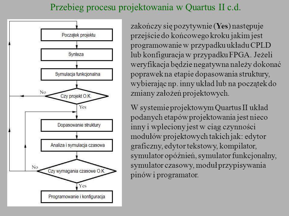 Przebieg procesu projektowania w Quartus II c.d. zakończy się pozytywnie (Yes) następuje przejście do końcowego kroku jakim jest programowanie w przyp