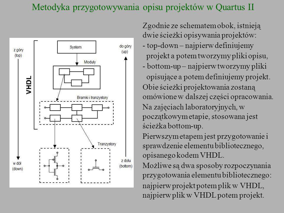 Metodyka przygotowywania opisu projektów w Quartus II Zgodnie ze schematem obok, istnieją dwie ścieżki opisywania projektów: - top-down – najpierw def