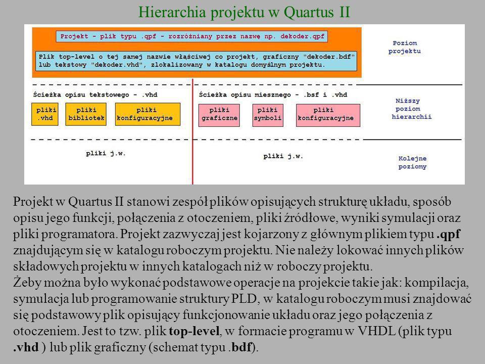 Hierarchia projektu w Quartus II Projekt w Quartus II stanowi zespół plików opisujących strukturę układu, sposób opisu jego funkcji, połączenia z otoc