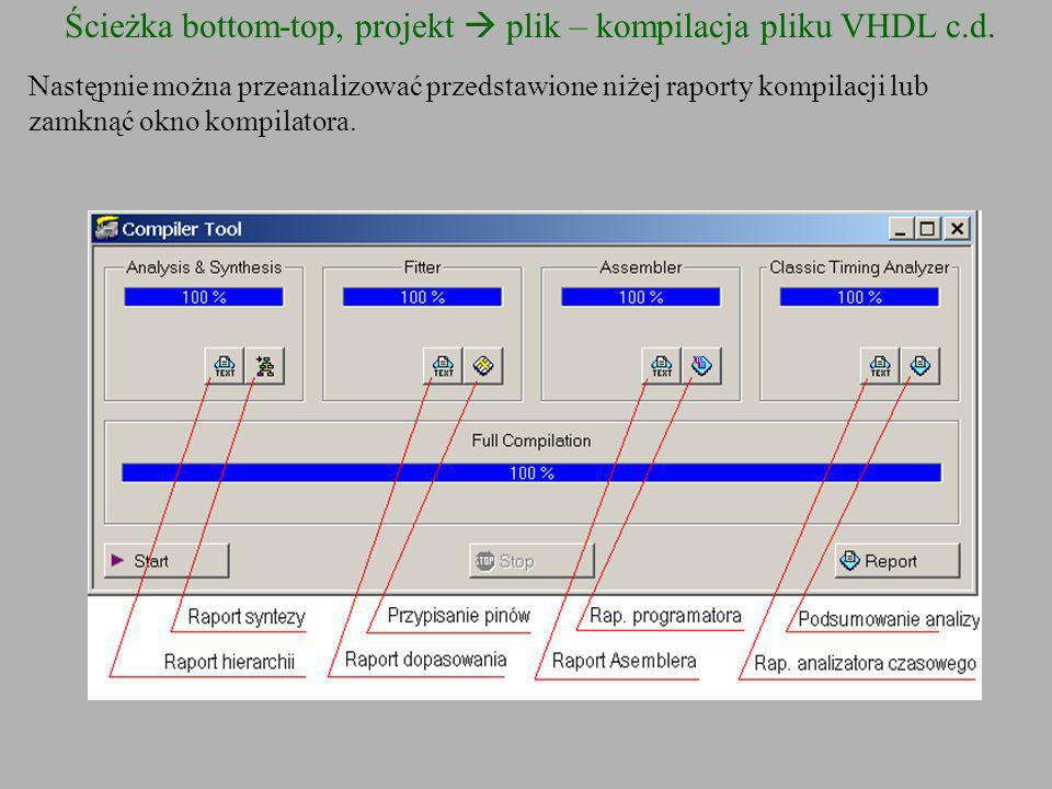 Ścieżka bottom-top, projekt plik – kompilacja pliku VHDL c.d. Następnie można przeanalizować przedstawione niżej raporty kompilacji lub zamknąć okno k