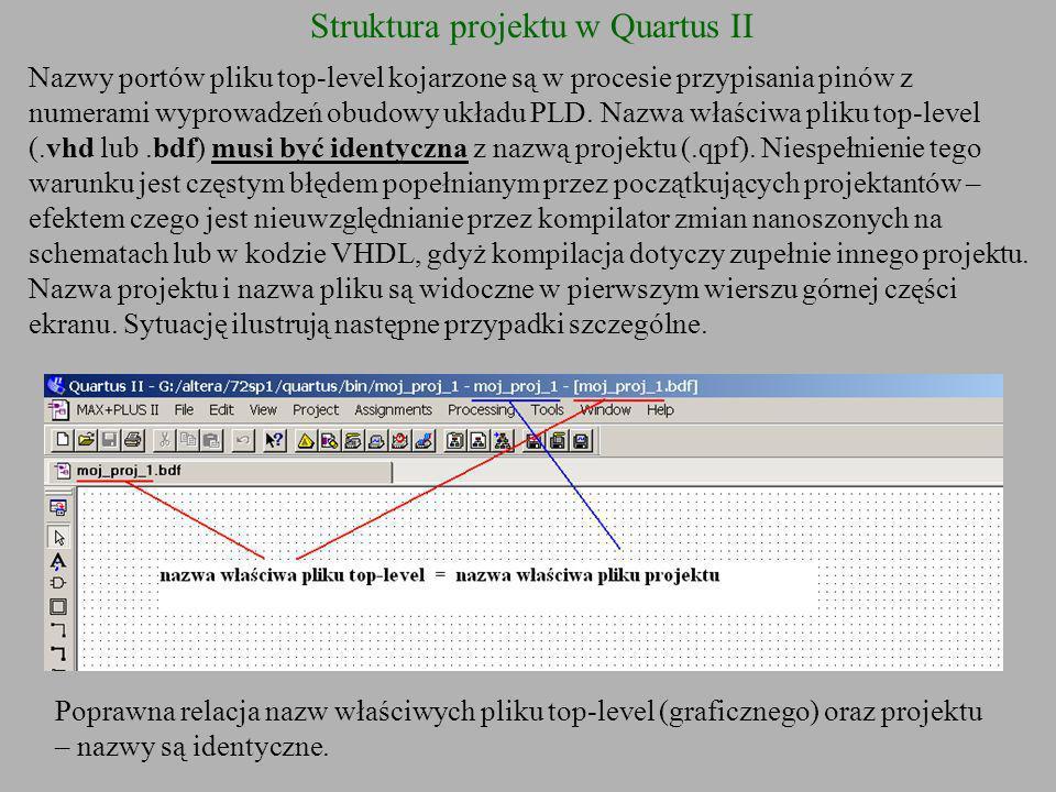Struktura projektu w Quartus II Nazwy portów pliku top-level kojarzone są w procesie przypisania pinów z numerami wyprowadzeń obudowy układu PLD. Nazw