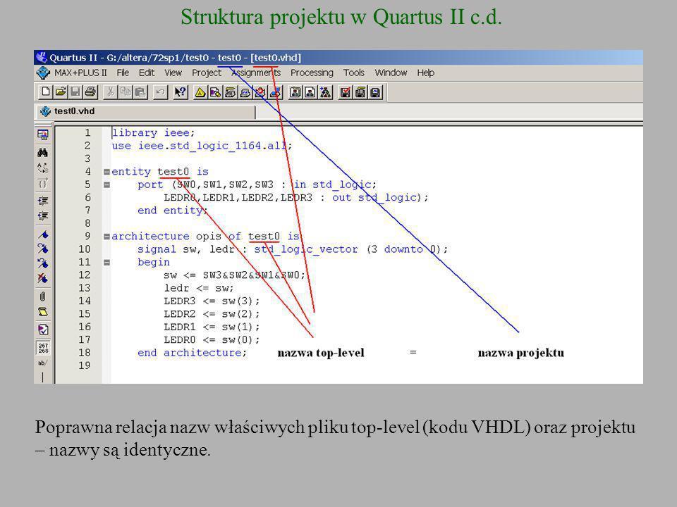 Struktura projektu w Quartus II c.d. Poprawna relacja nazw właściwych pliku top-level (kodu VHDL) oraz projektu – nazwy są identyczne.