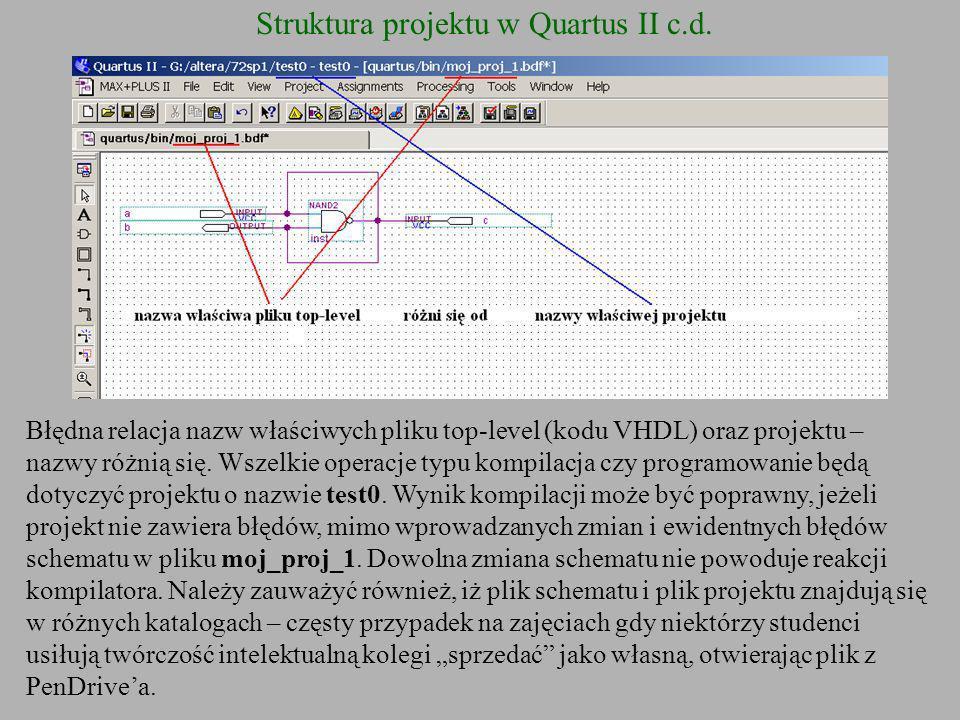 Struktura projektu w Quartus II c.d. Błędna relacja nazw właściwych pliku top-level (kodu VHDL) oraz projektu – nazwy różnią się. Wszelkie operacje ty