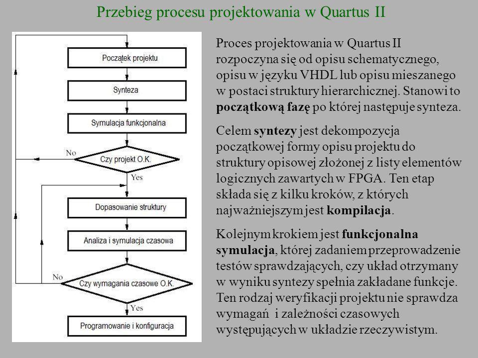 Przebieg procesu projektowania w Quartus II Proces projektowania w Quartus II rozpoczyna się od opisu schematycznego, opisu w języku VHDL lub opisu mi