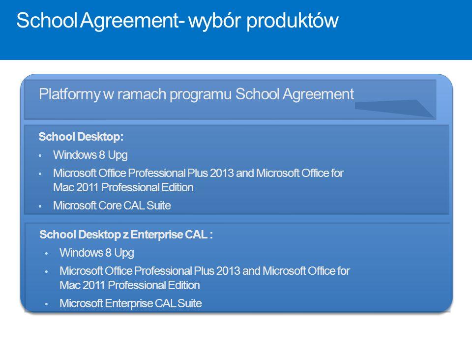 School Agreement- wybór produktów Platformy w ramach programu School Agreement School Desktop: Windows 8 Upg Microsoft Office Professional Plus 201 3