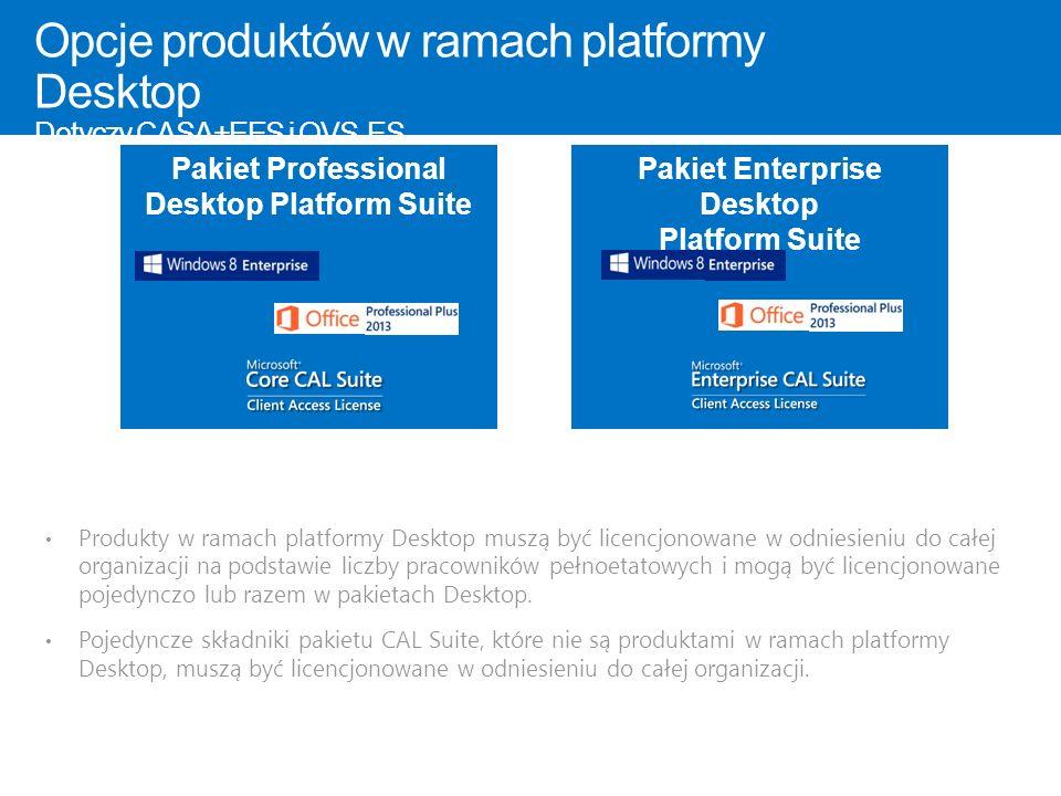 Opcje produktów w ramach platformy Desktop Dotyczy CASA+EES i OVS-ES Produkty w ramach platformy Desktop muszą być licencjonowane w odniesieniu do cał