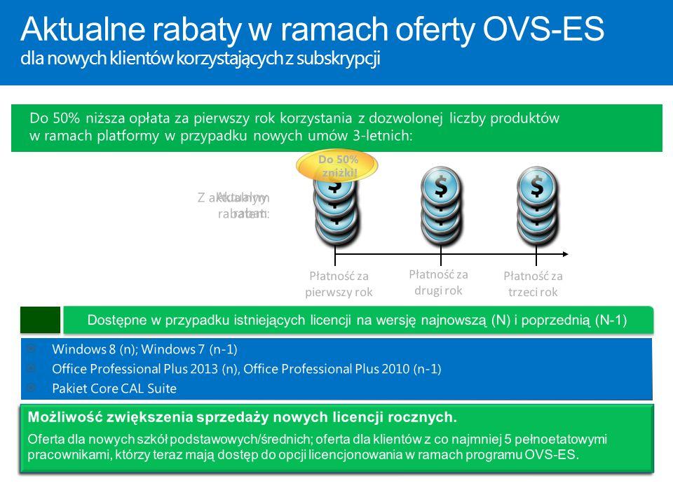 Aktualne rabaty w ramach oferty OVS-ES dla nowych klientów korzystających z subskrypcji