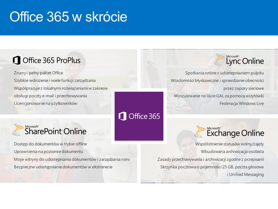 Office 365 w skrócie Spotkania online z udostępnianiem pulpitu Wiadomości błyskawiczne i sprawdzanie obecności przez zapory sieciowe Wyszukiwanie na l
