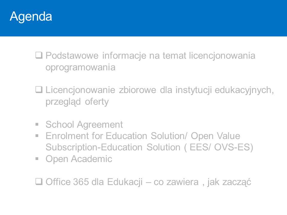 Podstawowe informacje na temat licencjonowania oprogramowani a