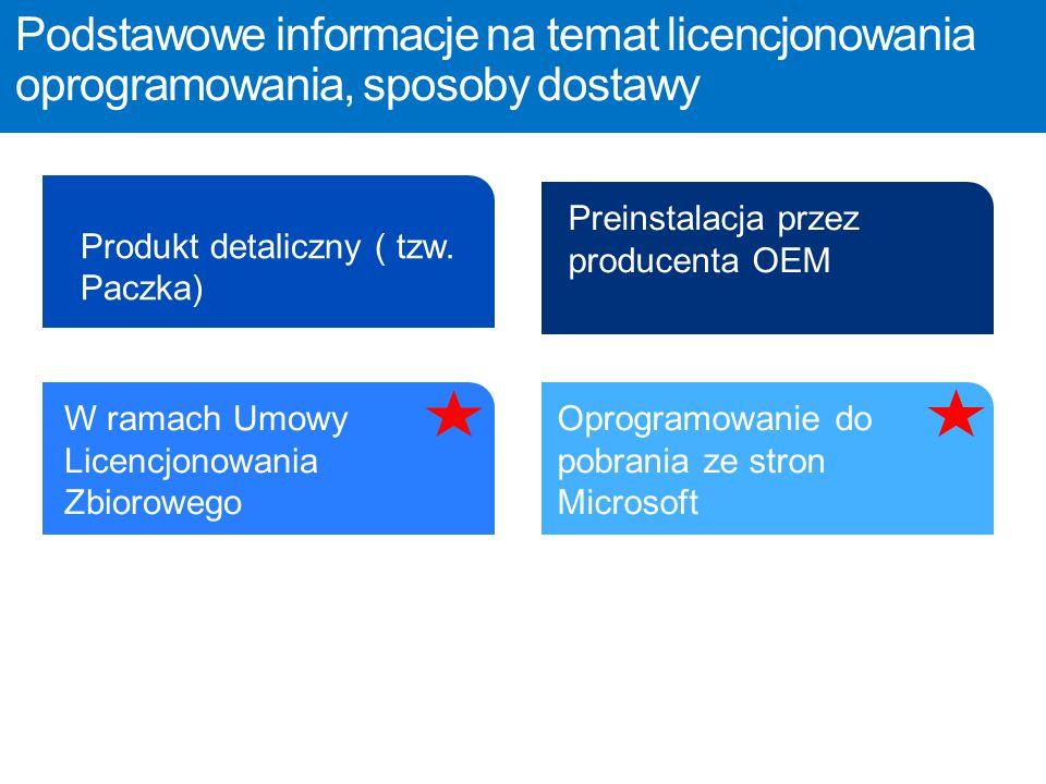 Podstawowe informacje na temat licencjonowania oprogramowania, sposoby dostawy Produkt detaliczny ( tzw. Paczka) Preinstalacja przez producenta OEM W