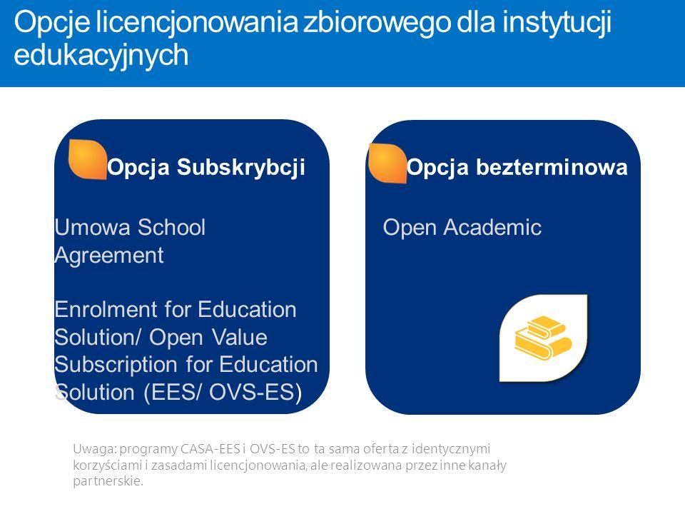 Opcja Subskrybcji Opcja bezterminowa Opcje licencjonowania zbiorowego dla instytucji edukacyjnych Uwaga: programy CASA-EES i OVS-ES to ta sama oferta